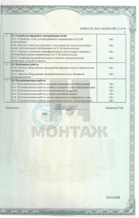 Лицензия на услуги электромонтажа